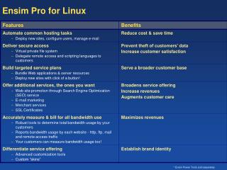 Ensim Professional for Linux