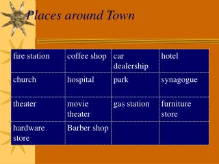 Places around Town