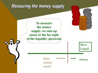 Measuring the cash supply