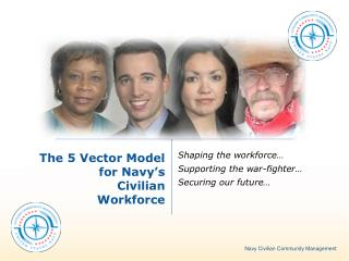 The 5 Vector Model for Naval force's Regular citizen Workforce