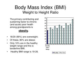Body Mass Record (BMI) Weight to Tallness Proportion