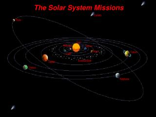 The Close planetary system Missions
