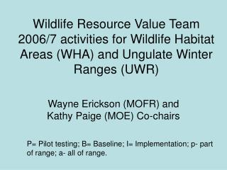 Natural life Asset Esteem Group 2006/7 exercises for Untamed life Living space Zones (WHA) and Ungulate Winter Ranges (U