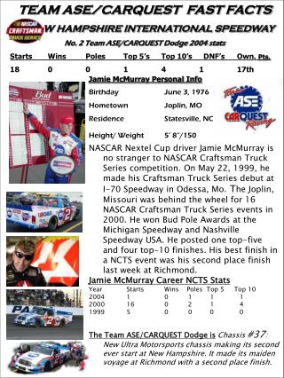Group ASE/CARQUEST Quick Actualities NEW HAMPSHIRE Worldwide SPEEDWAY No. 2 Group ASE/CARQUEST Avoid 2004 details