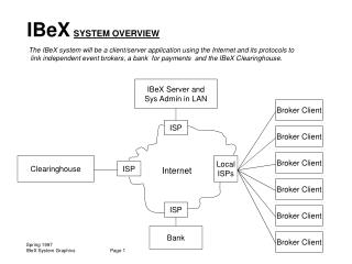 IBeX Framework Outline