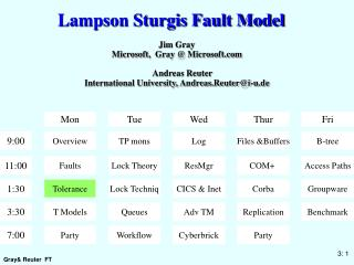 Lampson Sturgis Shortcoming Model