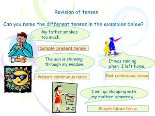 Modification of tenses