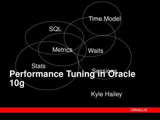 Execution Tuning in Oracle 10g