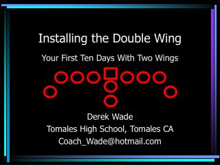 Introducing the Double Wing