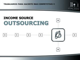 Wage SOURCE OUTSOURCING