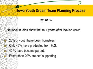 Iowa Youth Dream Team Planning Process