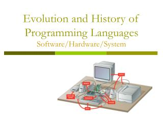 Advancement and History of Programming Languages Software