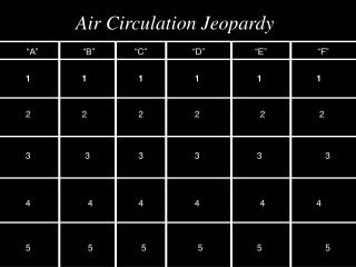 Air Circulation Jeopardy