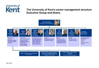 The University of Kent s senior administration structure Executive Group and Deans