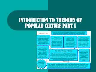 Prologue TO THEORIES OF POPULAR CULTURE PART I